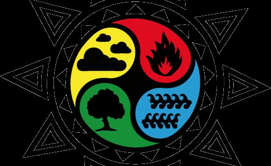 Pourlopie – cztery żywioły naprzyszłość