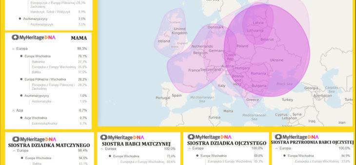 Porównanie DNA autosomalnego znajbliższą rodziną – MyHeritage