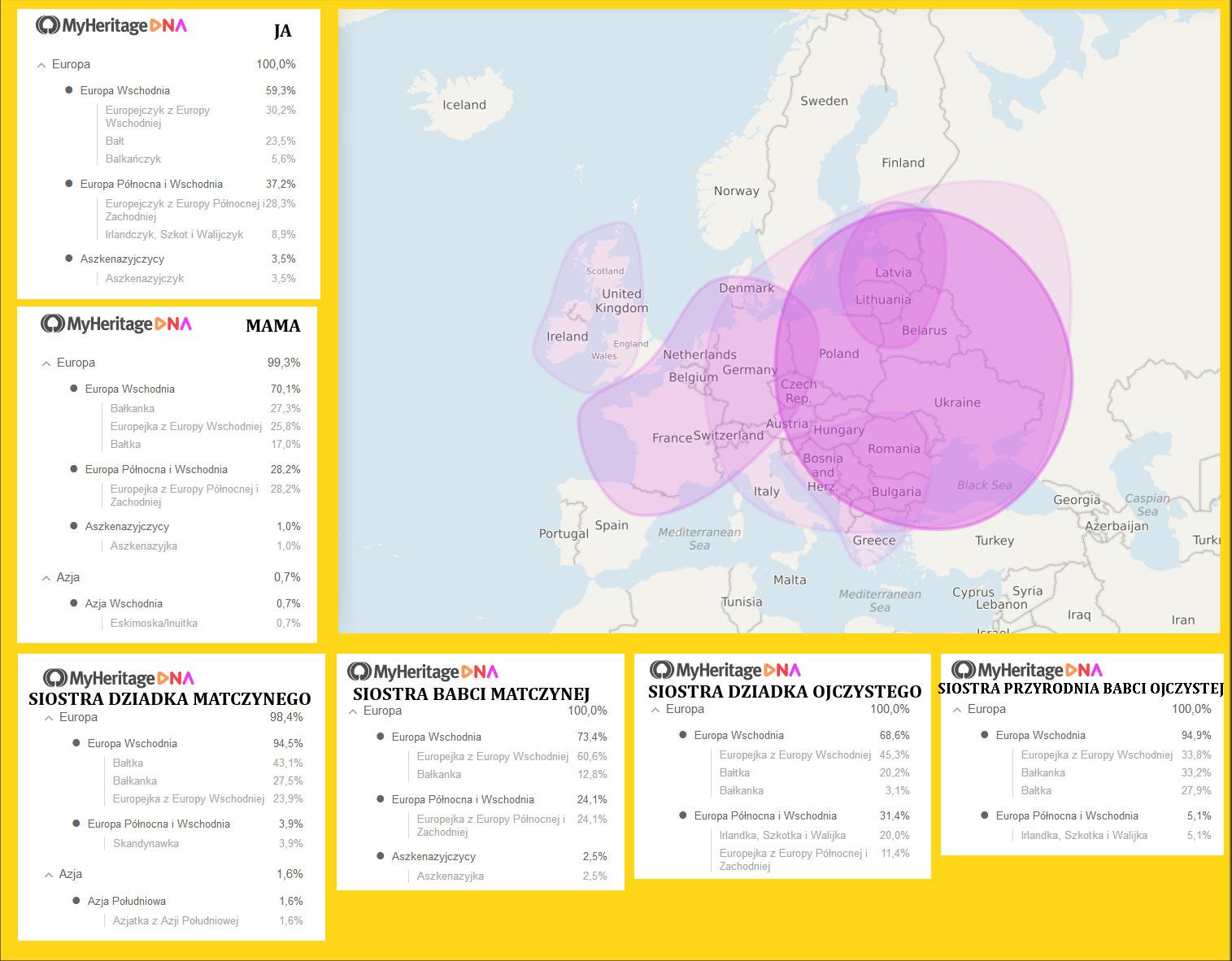 Porównanie DNA autosomalnego z najbliższą rodziną – MyHeritage