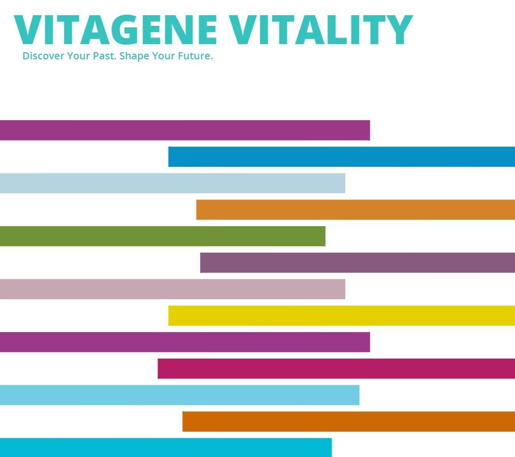 DNA – raport zdrowia (FTDNA)